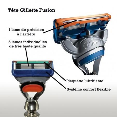 Rasoir luxe 5 lames Gillette Fusion®